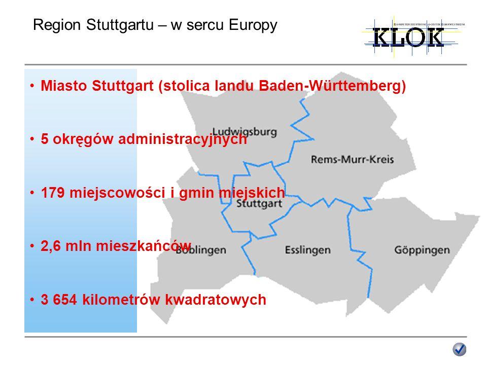 Region Stuttgartu – w sercu Europy