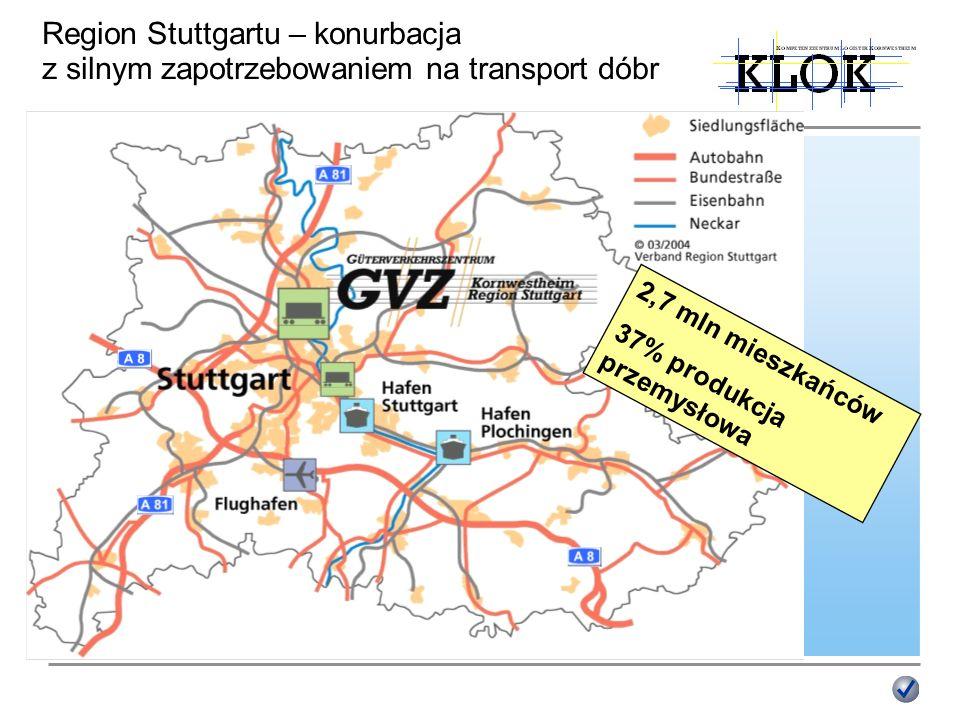 Region Stuttgartu – konurbacja z silnym zapotrzebowaniem na transport dóbr
