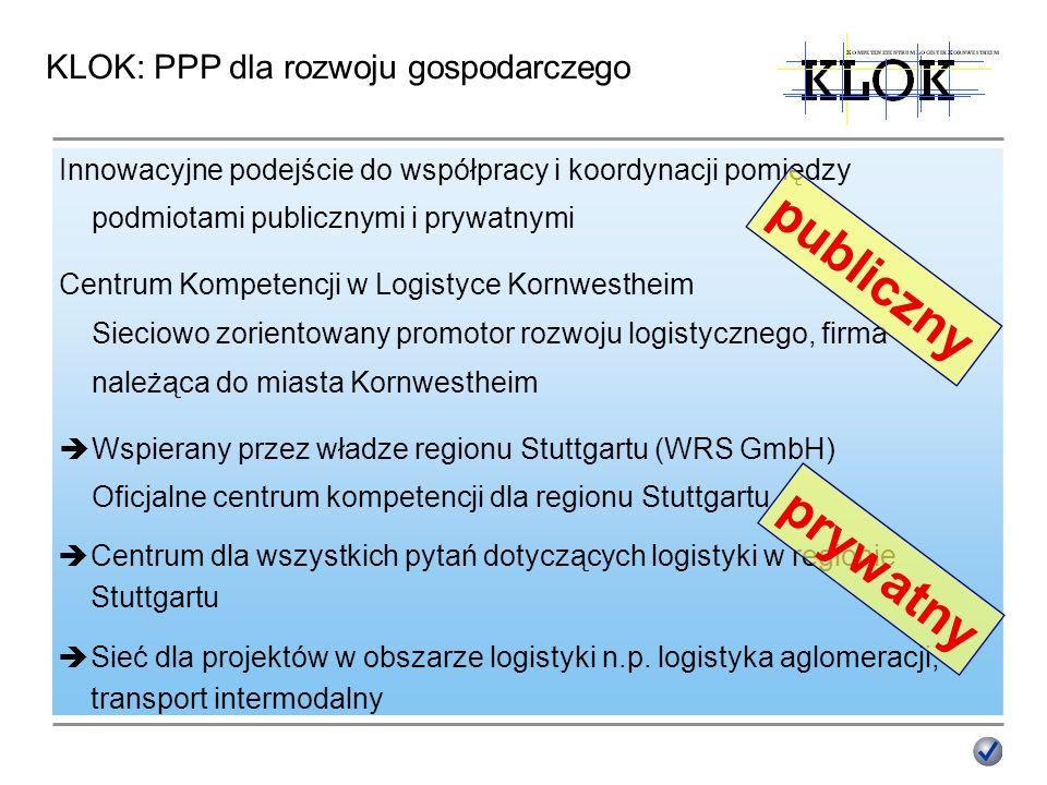 publiczny prywatny KLOK: PPP dla rozwoju gospodarczego