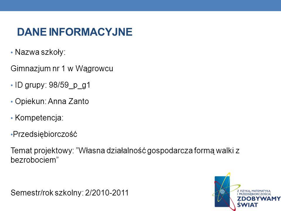Dane INFORMACYJNE Nazwa szkoły: Gimnazjum nr 1 w Wągrowcu