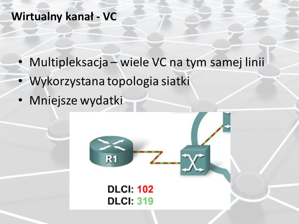 Multipleksacja – wiele VC na tym samej linii