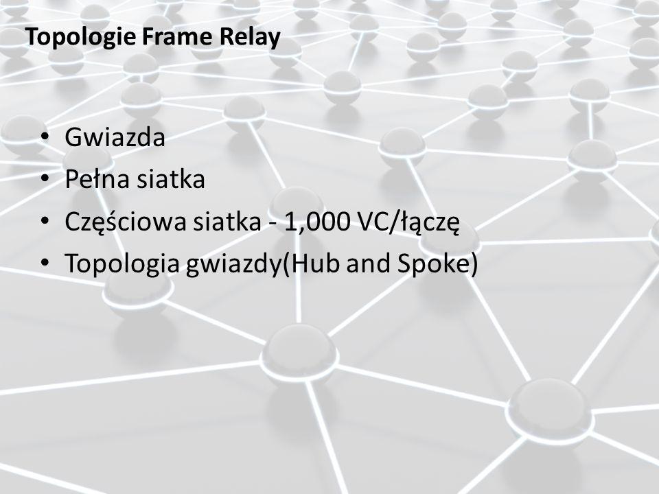 Częściowa siatka - 1,000 VC/łączę Topologia gwiazdy(Hub and Spoke)