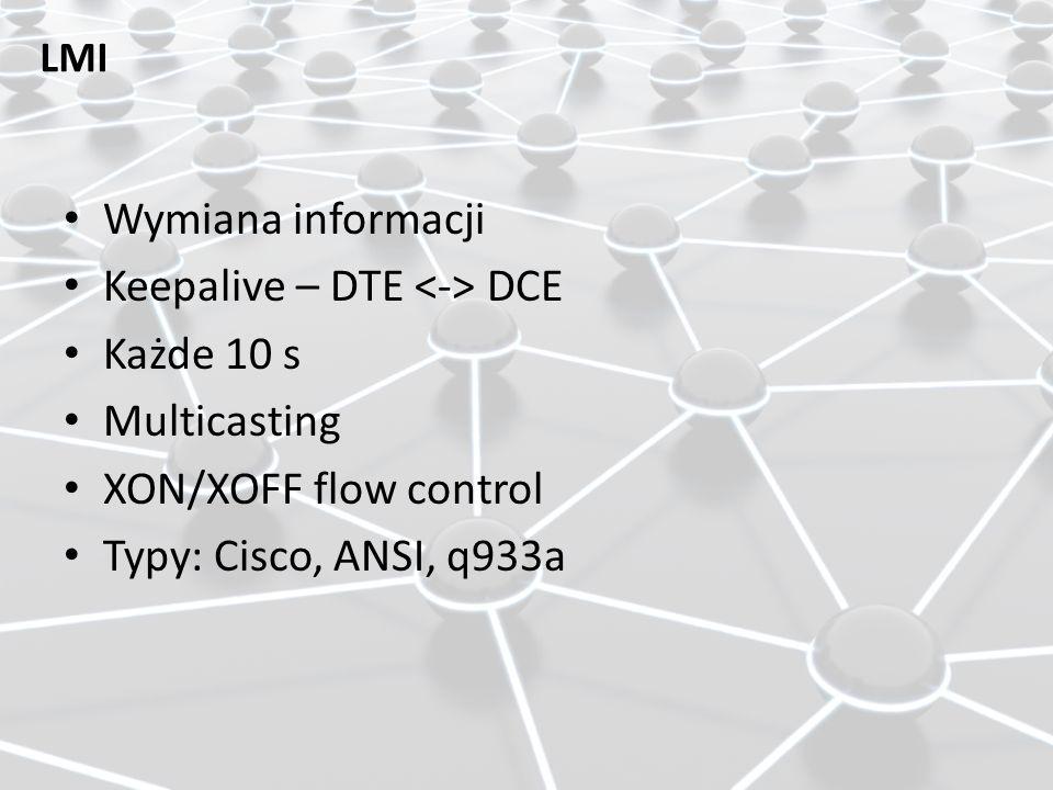 Keepalive – DTE <-> DCE Każde 10 s Multicasting