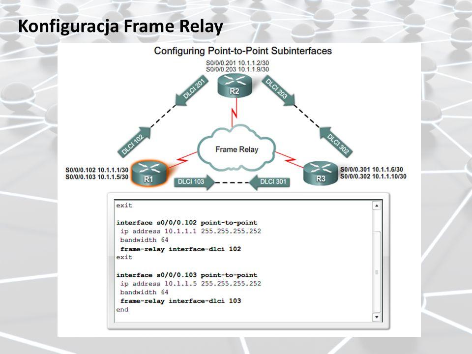 Konfiguracja Frame Relay