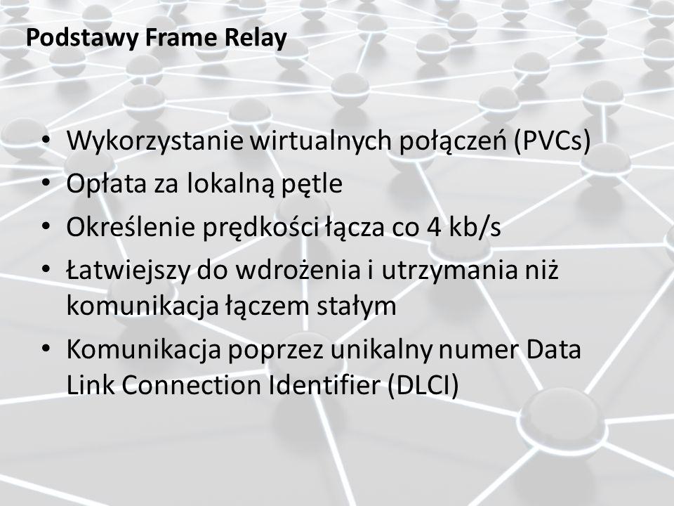 Wykorzystanie wirtualnych połączeń (PVCs) Opłata za lokalną pętle
