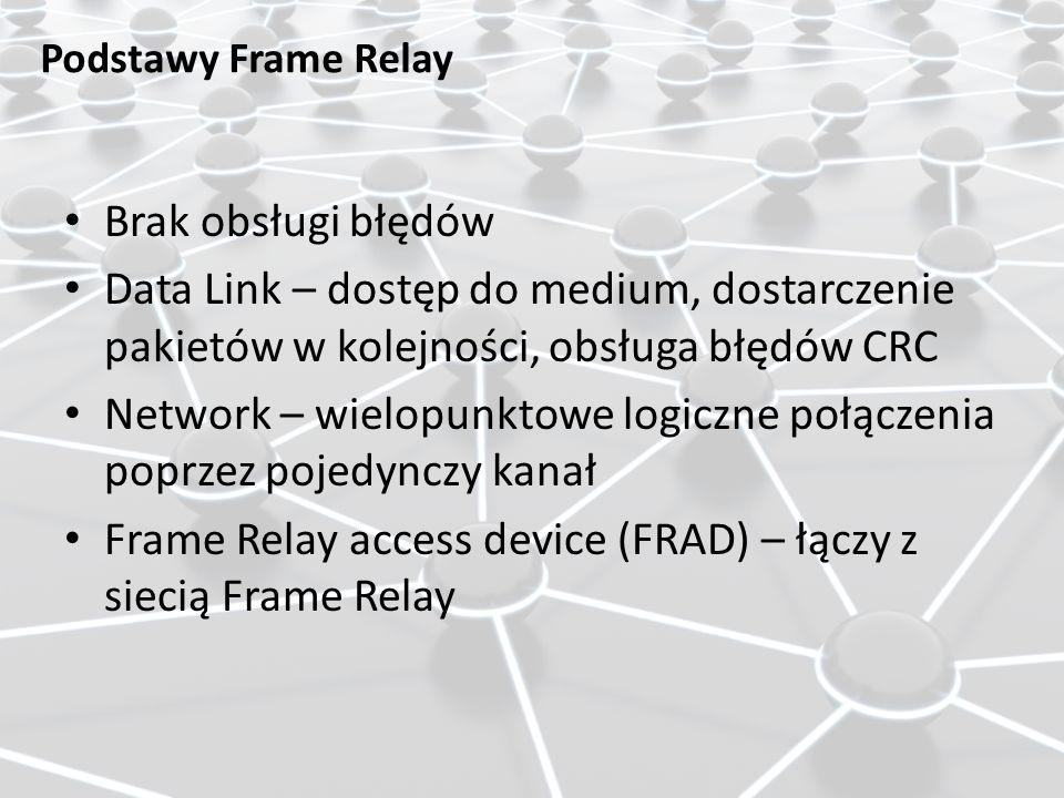 Network – wielopunktowe logiczne połączenia poprzez pojedynczy kanał