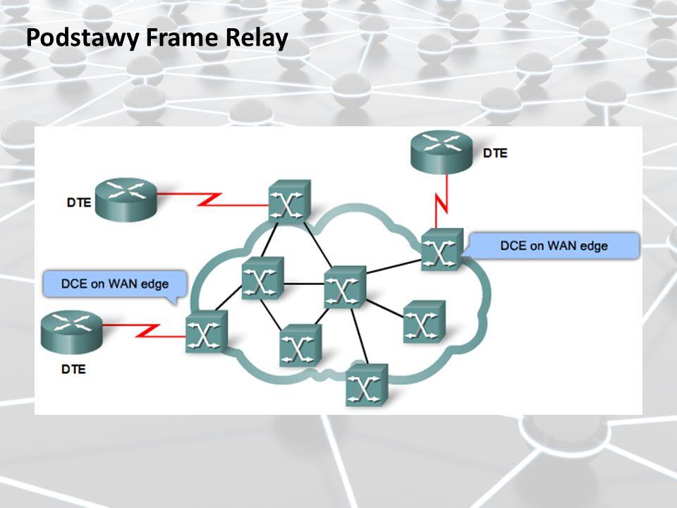 Podstawy Frame Relay