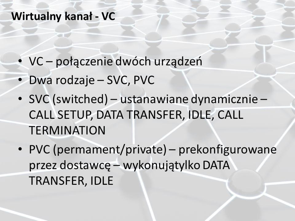 VC – połączenie dwóch urządzeń Dwa rodzaje – SVC, PVC