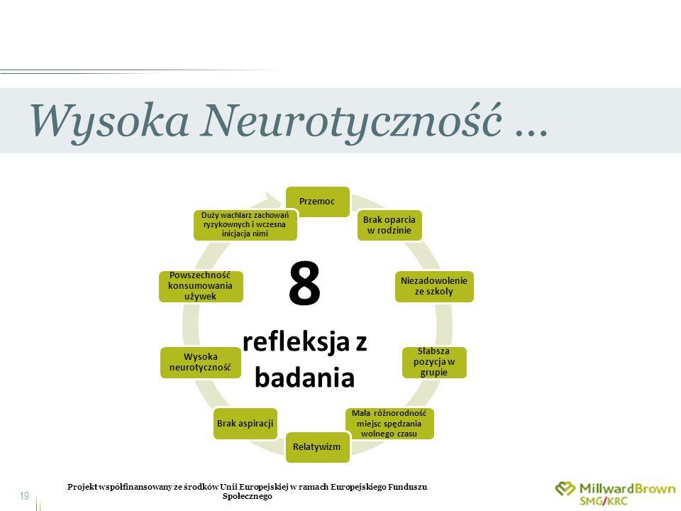 8 refleksja z badania Wysoka Neurotyczność … Przemoc