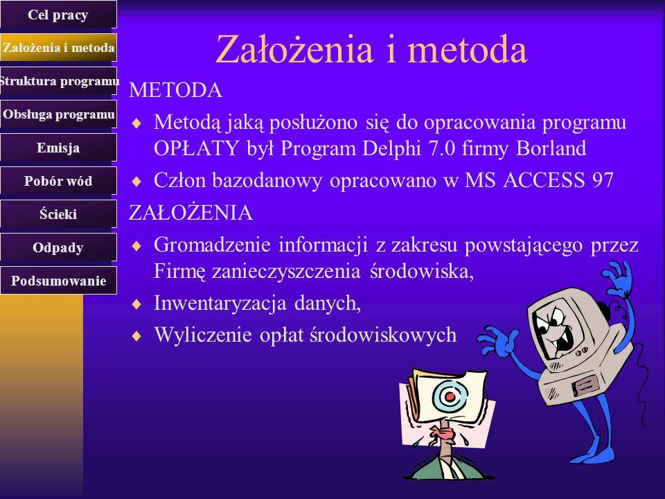Założenia i metoda METODA