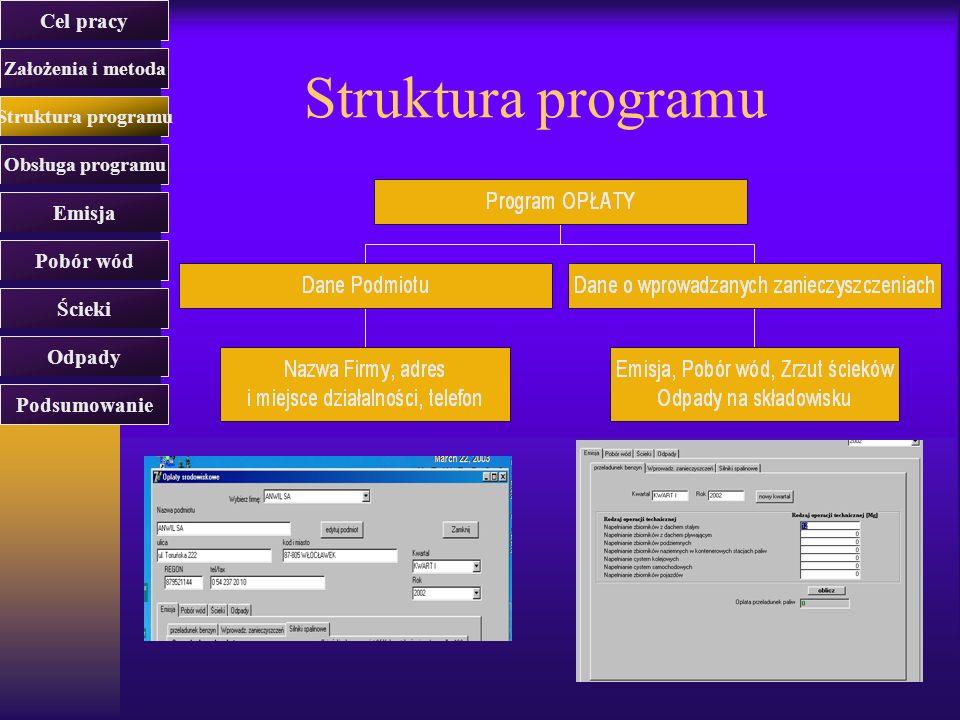 Struktura programu Cel pracy Emisja Pobór wód Ścieki Odpady