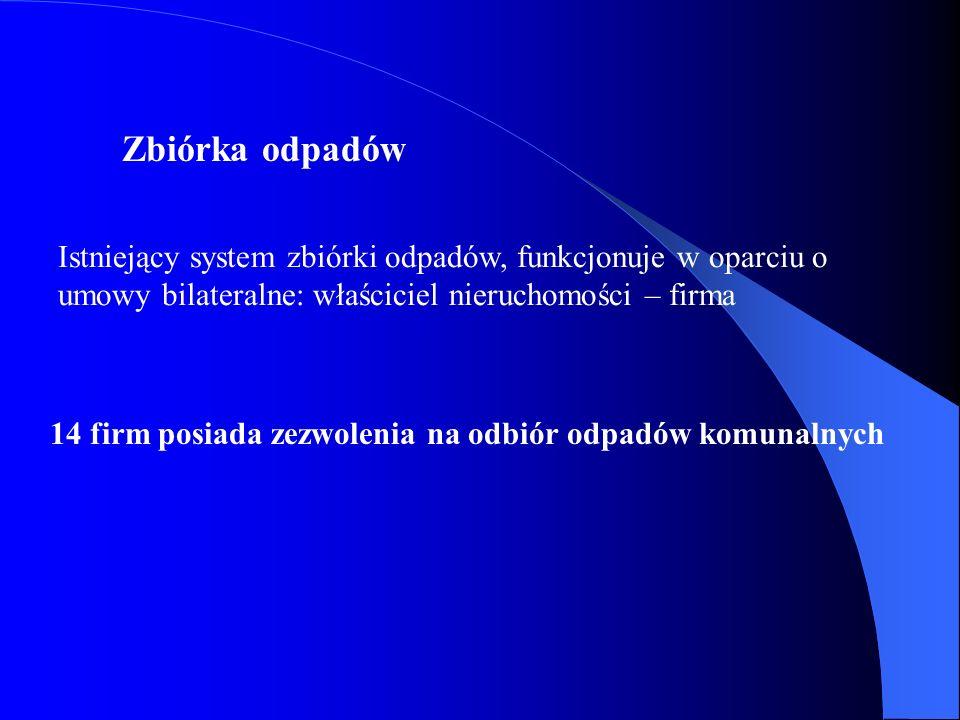 Zbiórka odpadów Istniejący system zbiórki odpadów, funkcjonuje w oparciu o umowy bilateralne: właściciel nieruchomości – firma.