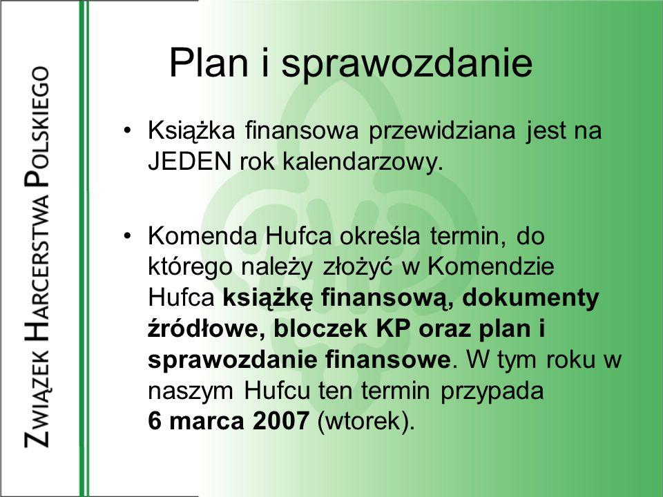 Plan i sprawozdanieKsiążka finansowa przewidziana jest na JEDEN rok kalendarzowy.