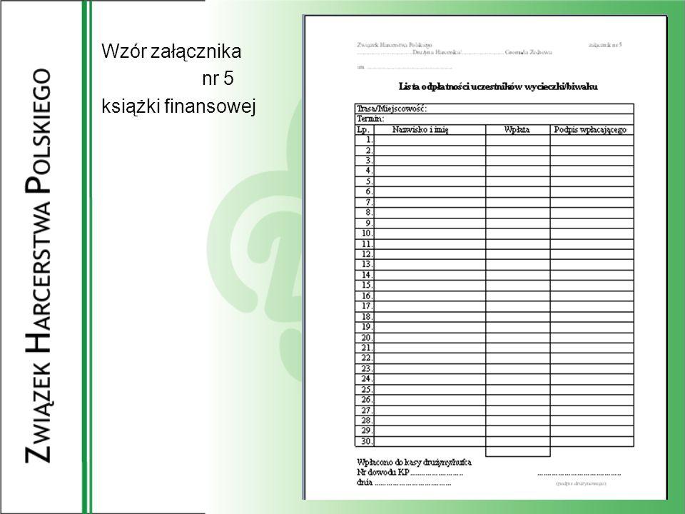 Wzór załącznika nr 5 książki finansowej