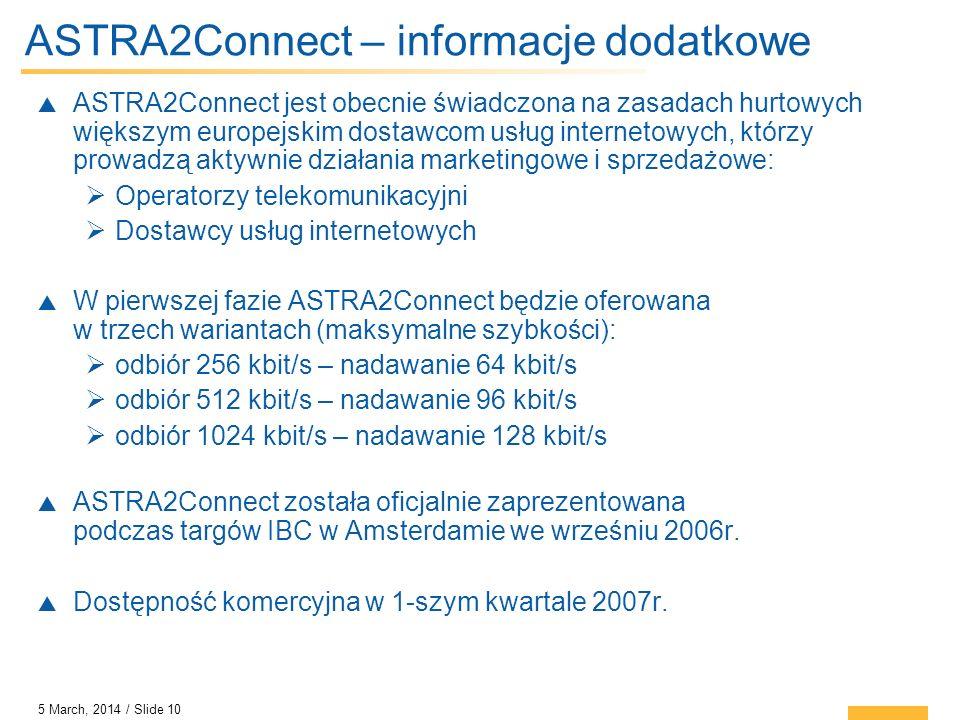 ASTRA2Connect – informacje dodatkowe