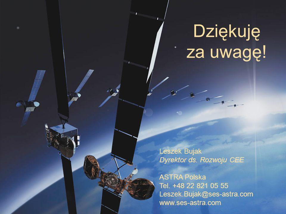Dziękuję za uwagę! Leszek Bujak Dyrektor ds. Rozwoju CEE ASTRA Polska