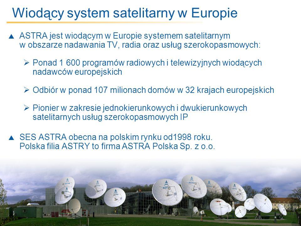 Wiodący system satelitarny w Europie