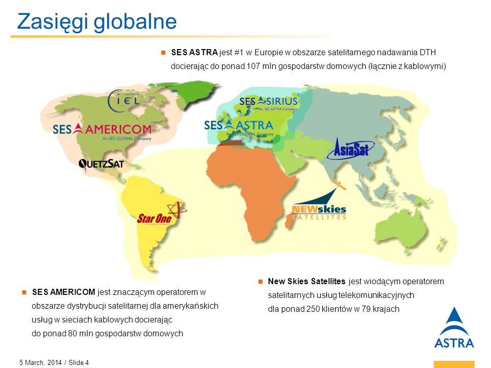 Zasięgi globalne