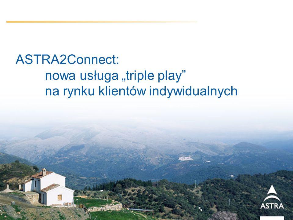 "ASTRA2Connect:. nowa usługa ""triple play"