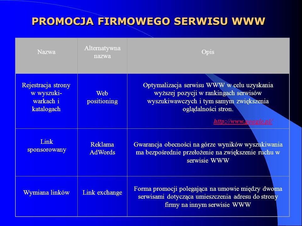 PROMOCJA FIRMOWEGO SERWISU WWW
