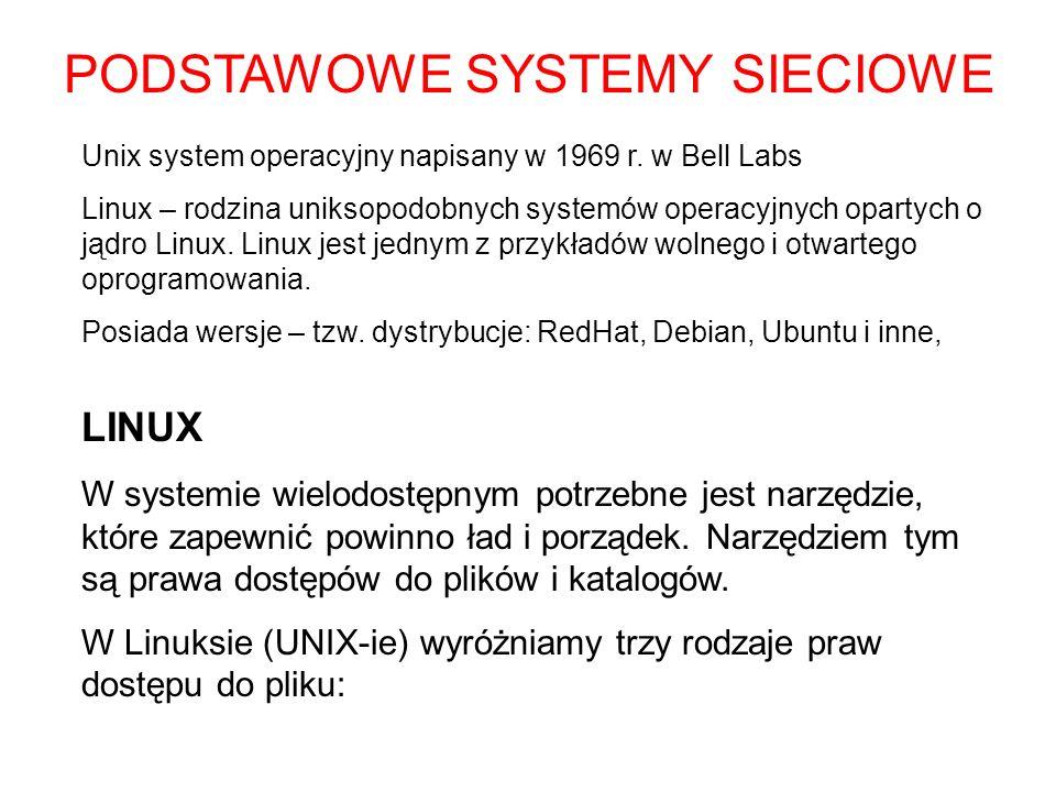 PODSTAWOWE SYSTEMY SIECIOWE