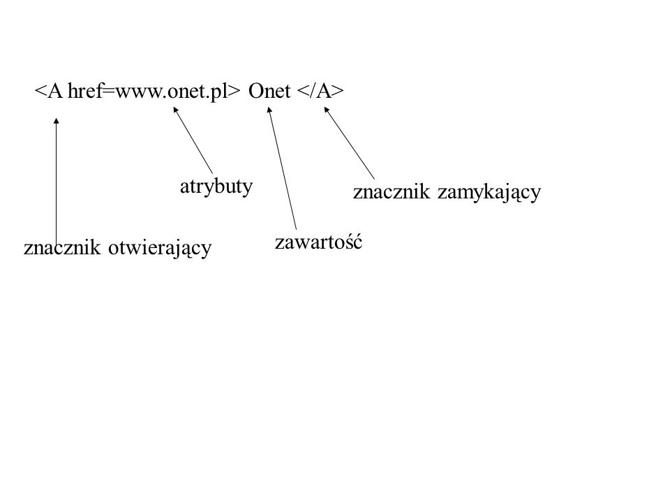 <A href=www.onet.pl> Onet </A>