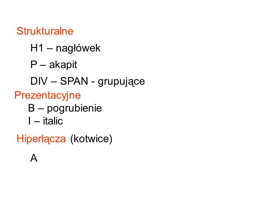 Strukturalne H1 – nagłówek. P – akapit. DIV – SPAN - grupujące. Prezentacyjne. B – pogrubienie.