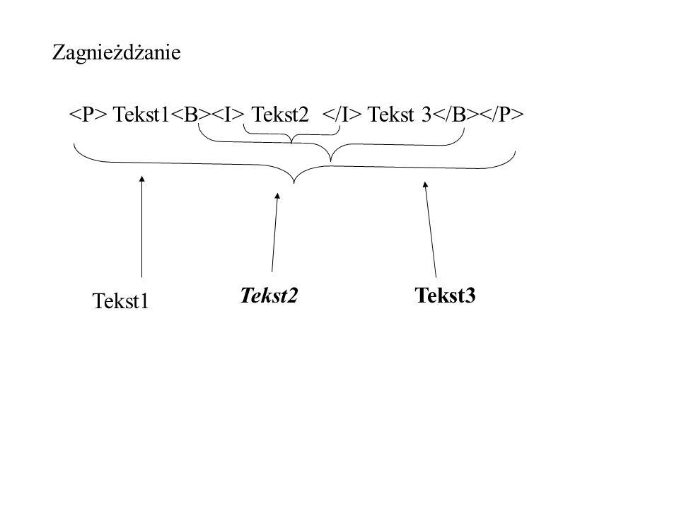 Zagnieżdżanie <P> Tekst1<B><I> Tekst2 </I> Tekst 3</B></P> Tekst2 Tekst3 Tekst1