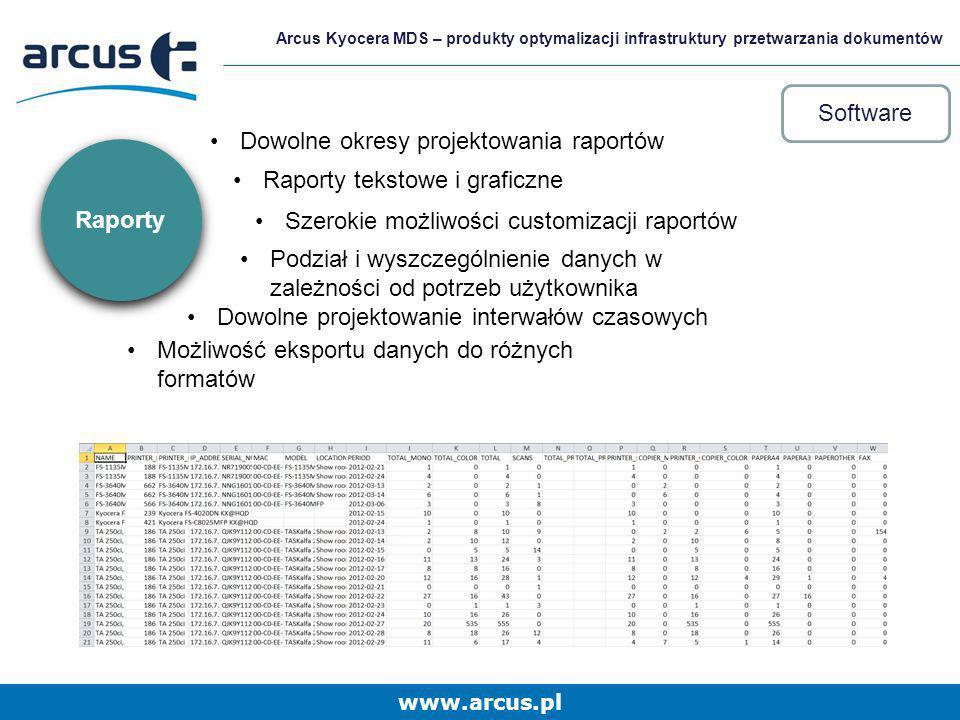 Dowolne okresy projektowania raportów