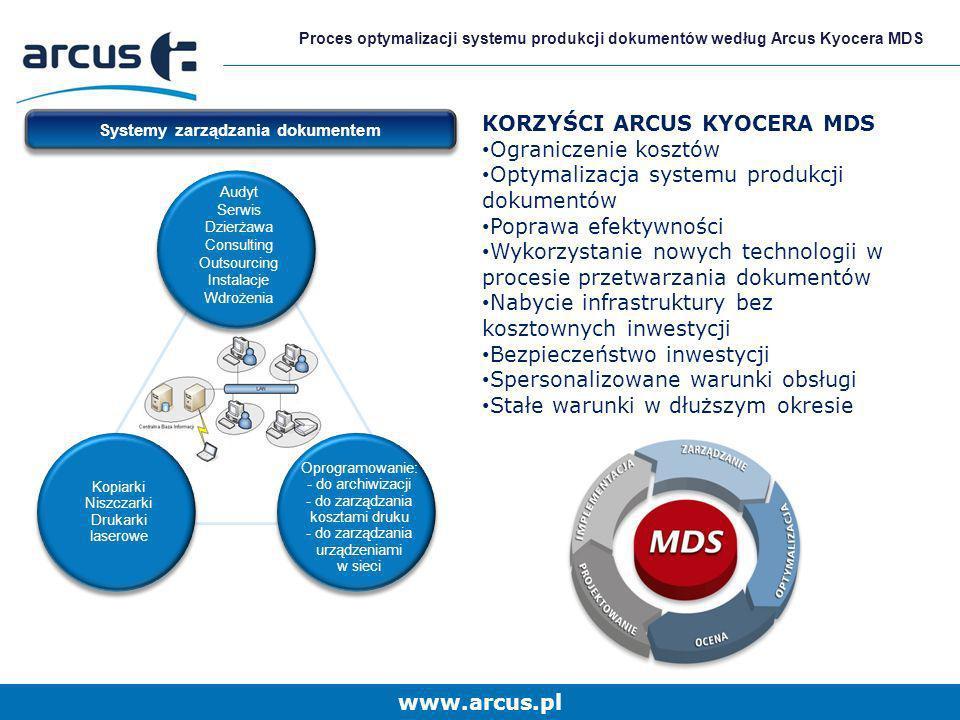 Systemy zarządzania dokumentem