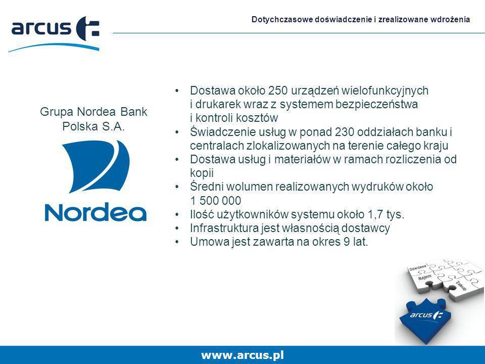 Grupa Nordea Bank Polska S.A.