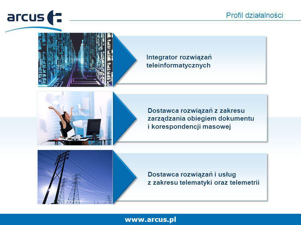 Integrator rozwiązań teleinformatycznych
