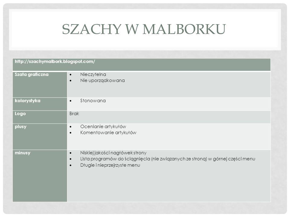 Szachy w malborku http://szachymalbork.blogspot.com/ Szata graficzna