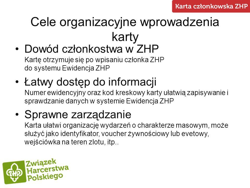 Cele organizacyjne wprowadzenia karty