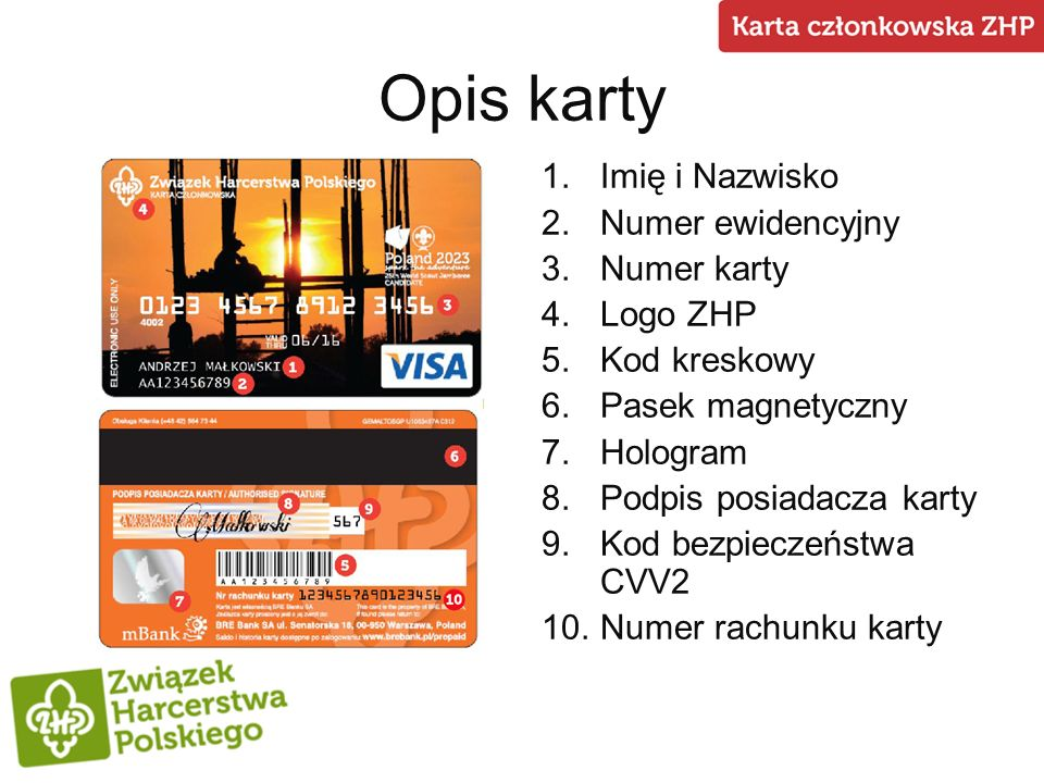 Opis karty Imię i Nazwisko Numer ewidencyjny Numer karty Logo ZHP