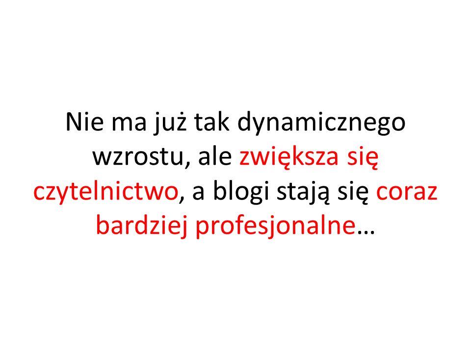 Nie ma już tak dynamicznego wzrostu, ale zwiększa się czytelnictwo, a blogi stają się coraz bardziej profesjonalne…