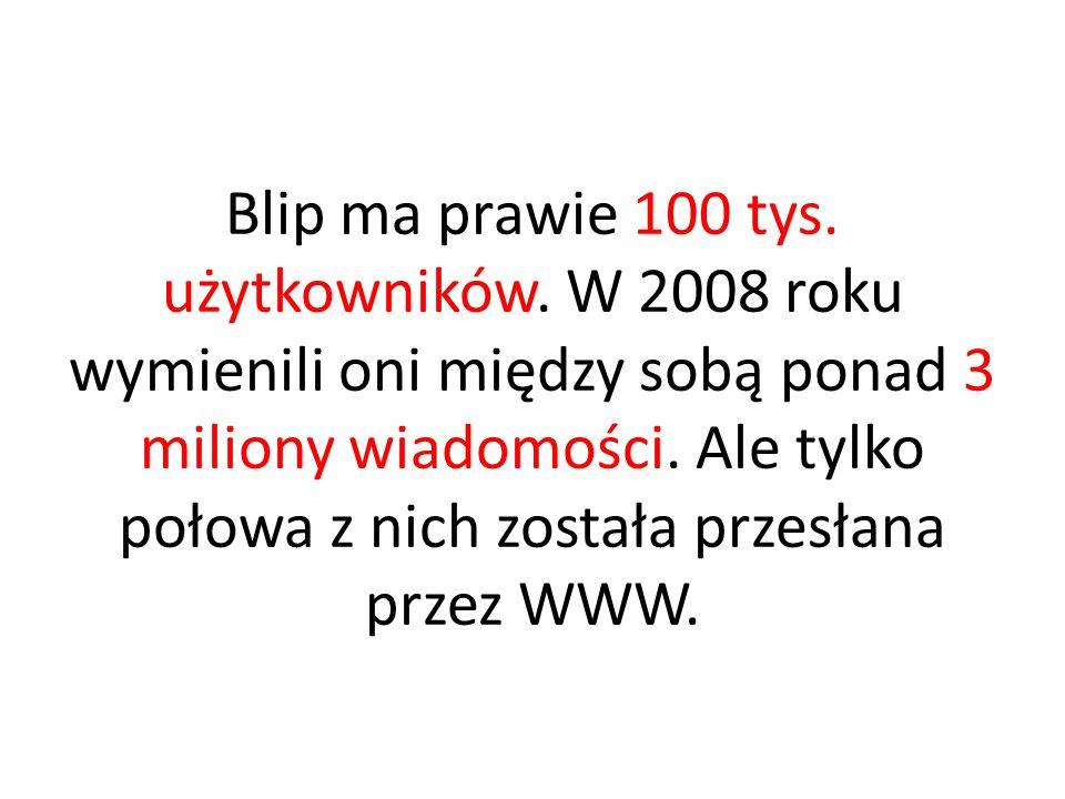 Blip ma prawie 100 tys. użytkowników