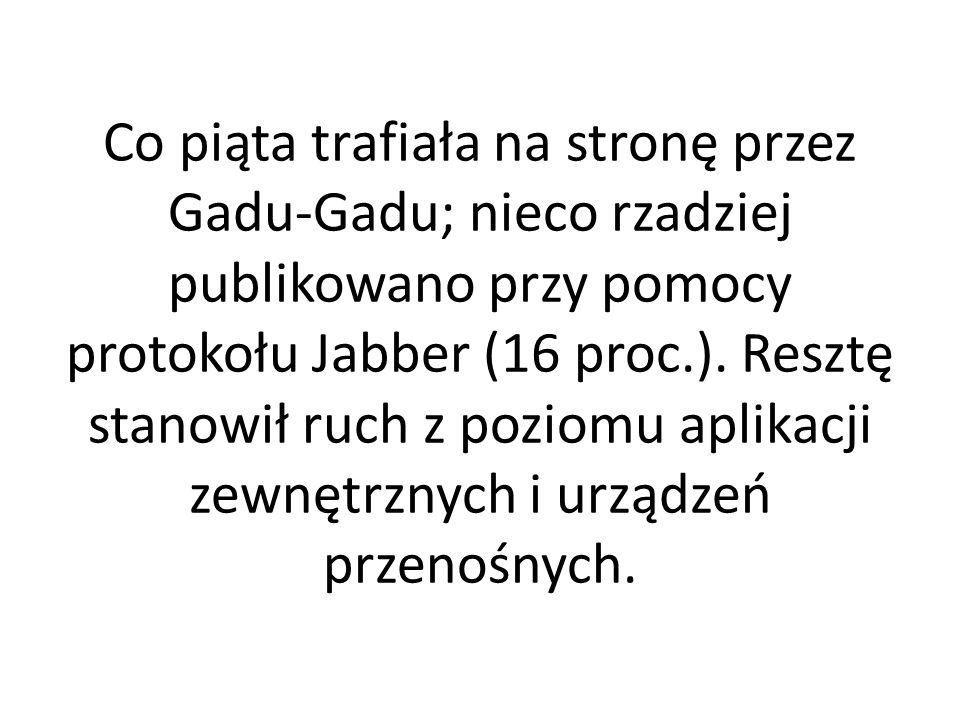 Co piąta trafiała na stronę przez Gadu-Gadu; nieco rzadziej publikowano przy pomocy protokołu Jabber (16 proc.).