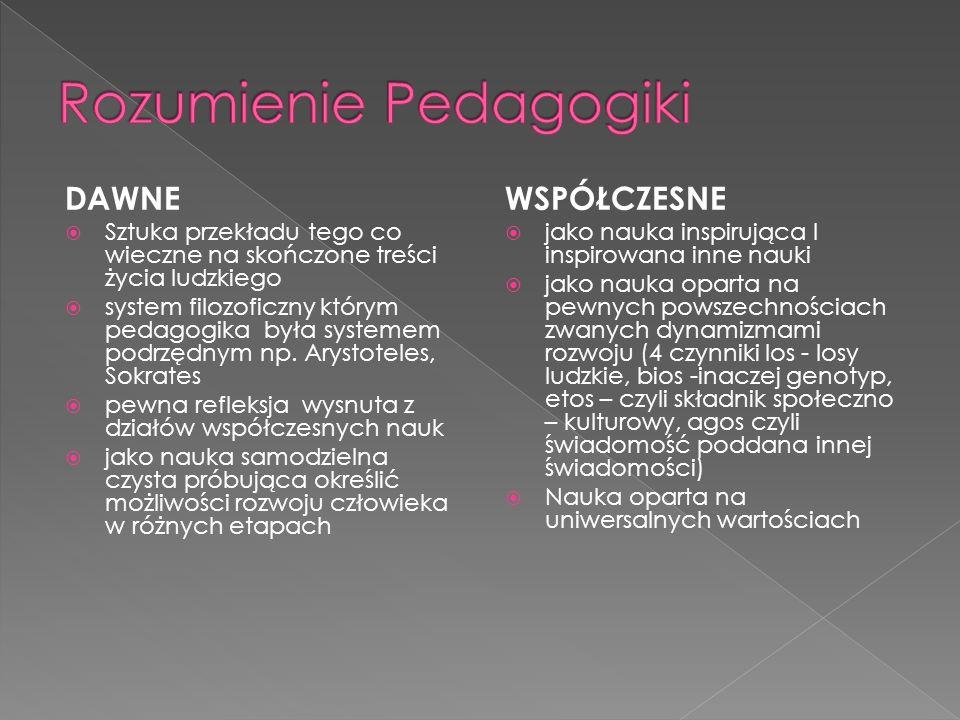 Rozumienie Pedagogiki