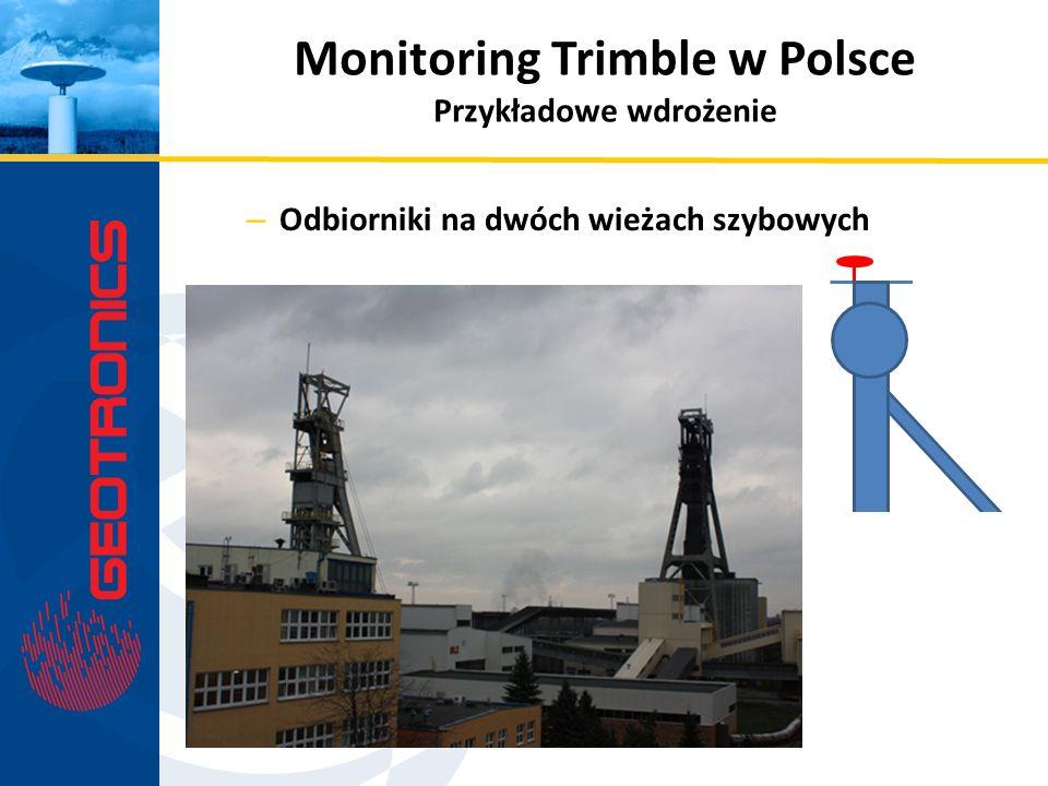 Monitoring Trimble w Polsce Przykładowe wdrożenie