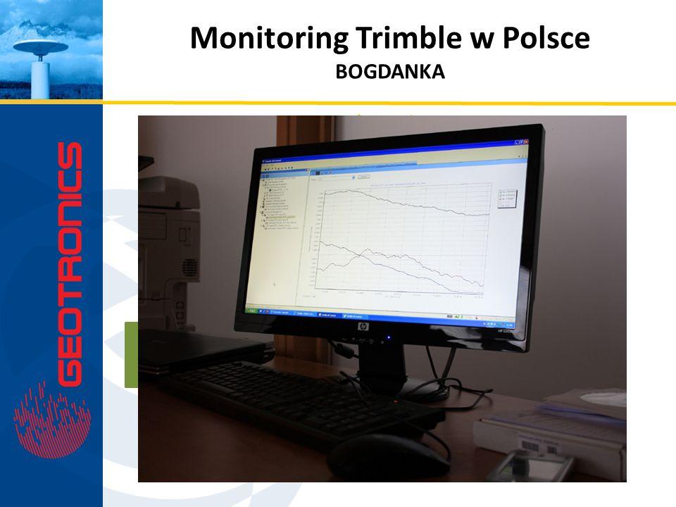 Monitoring Trimble w Polsce