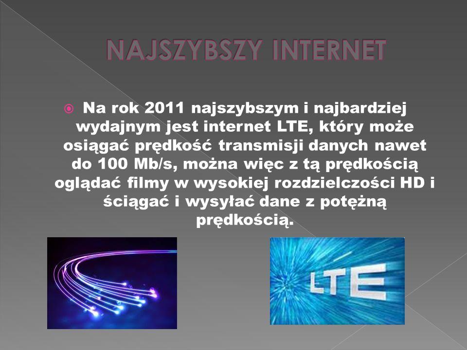NAJSZYBSZY INTERNET