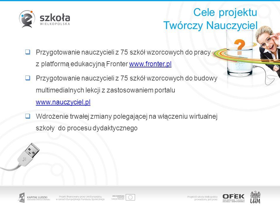 Cele projektu Twórczy Nauczyciel