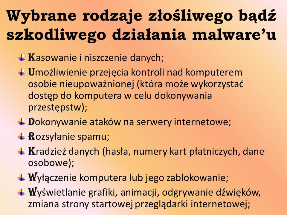 Wybrane rodzaje złośliwego bądź szkodliwego działania malware'u