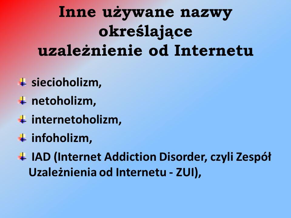 Inne używane nazwy określające uzależnienie od Internetu