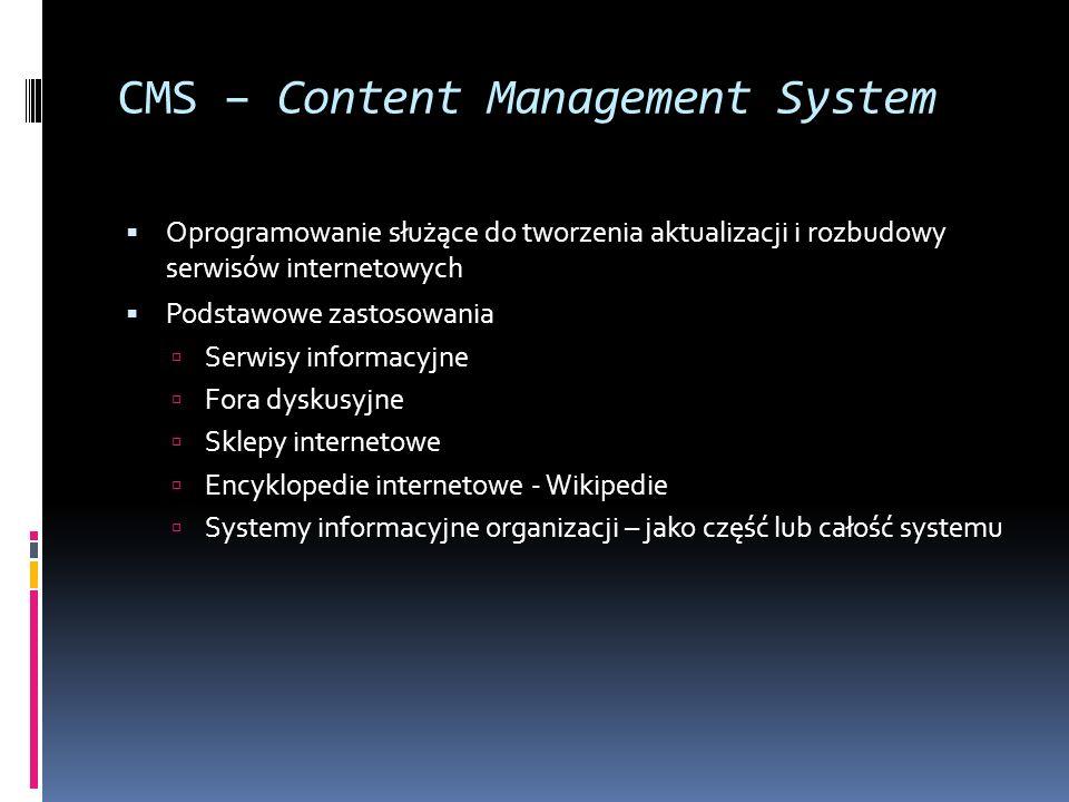 CMS – Content Management System