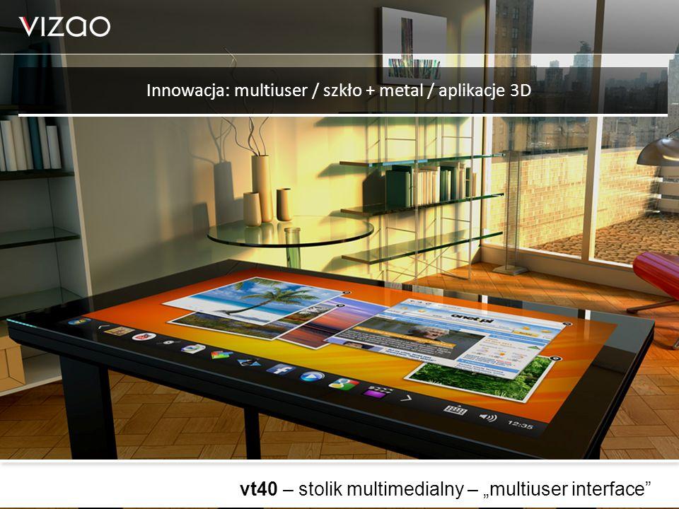Innowacja: multiuser / szkło + metal / aplikacje 3D