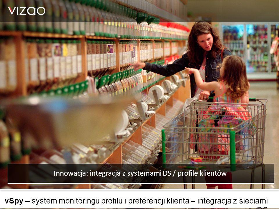 Innowacja: integracja z systemami DS / profile klientów