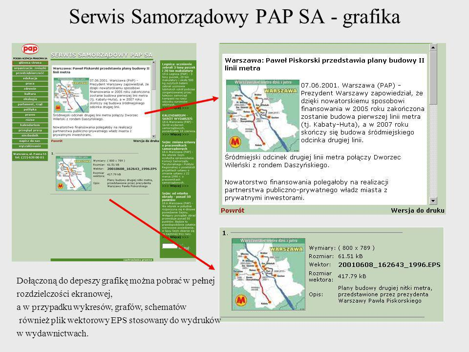 Serwis Samorządowy PAP SA - grafika