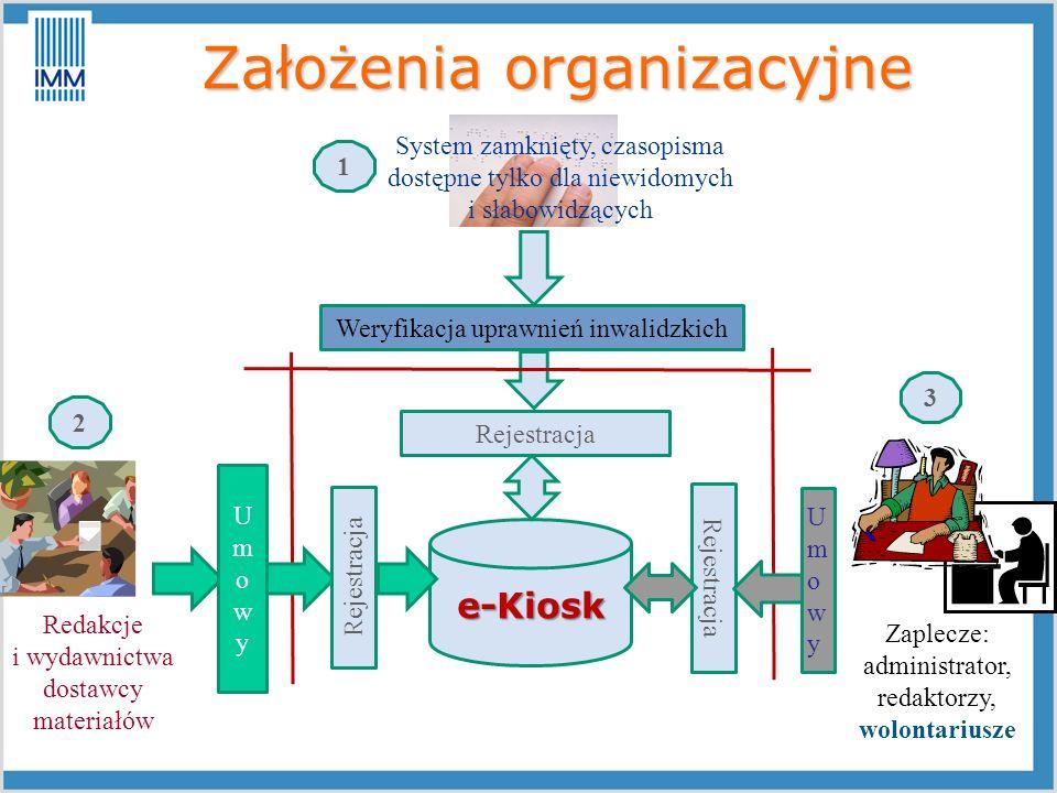 Założenia organizacyjne